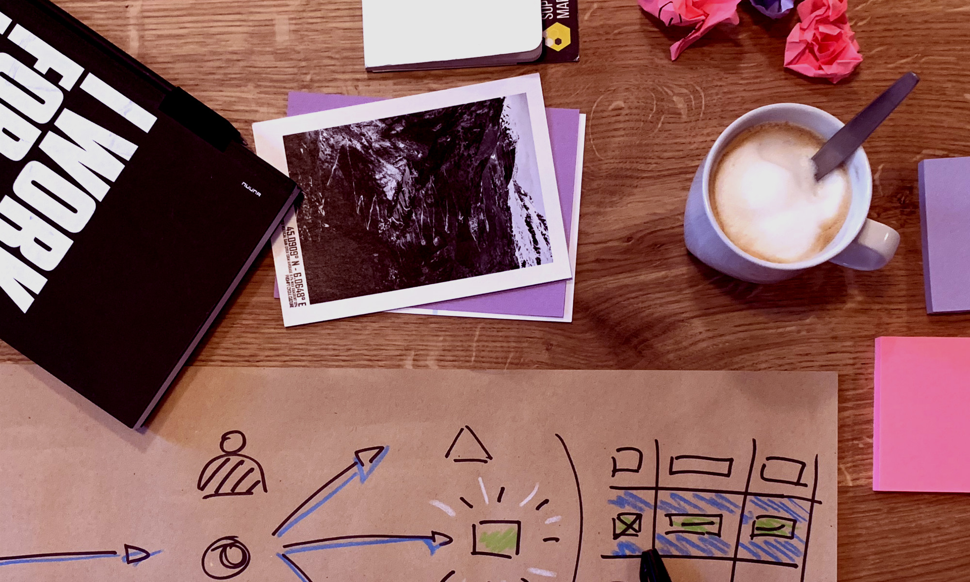 Brevet | Beratung für Teams und Führungskräfte